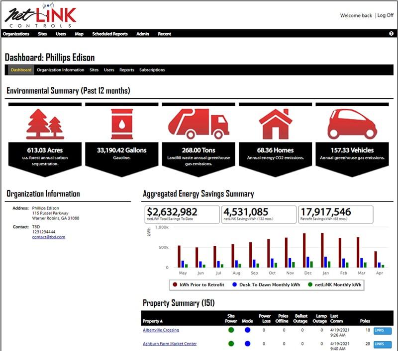 netLiNK Portal Interface
